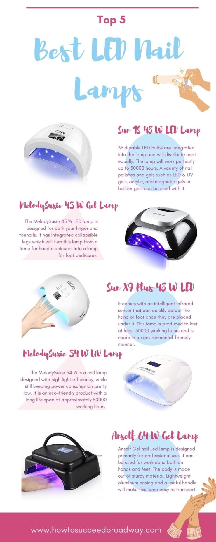 Best Nail Led Lamps Infographic